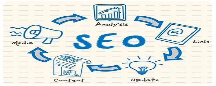 SEO Company Dubai
